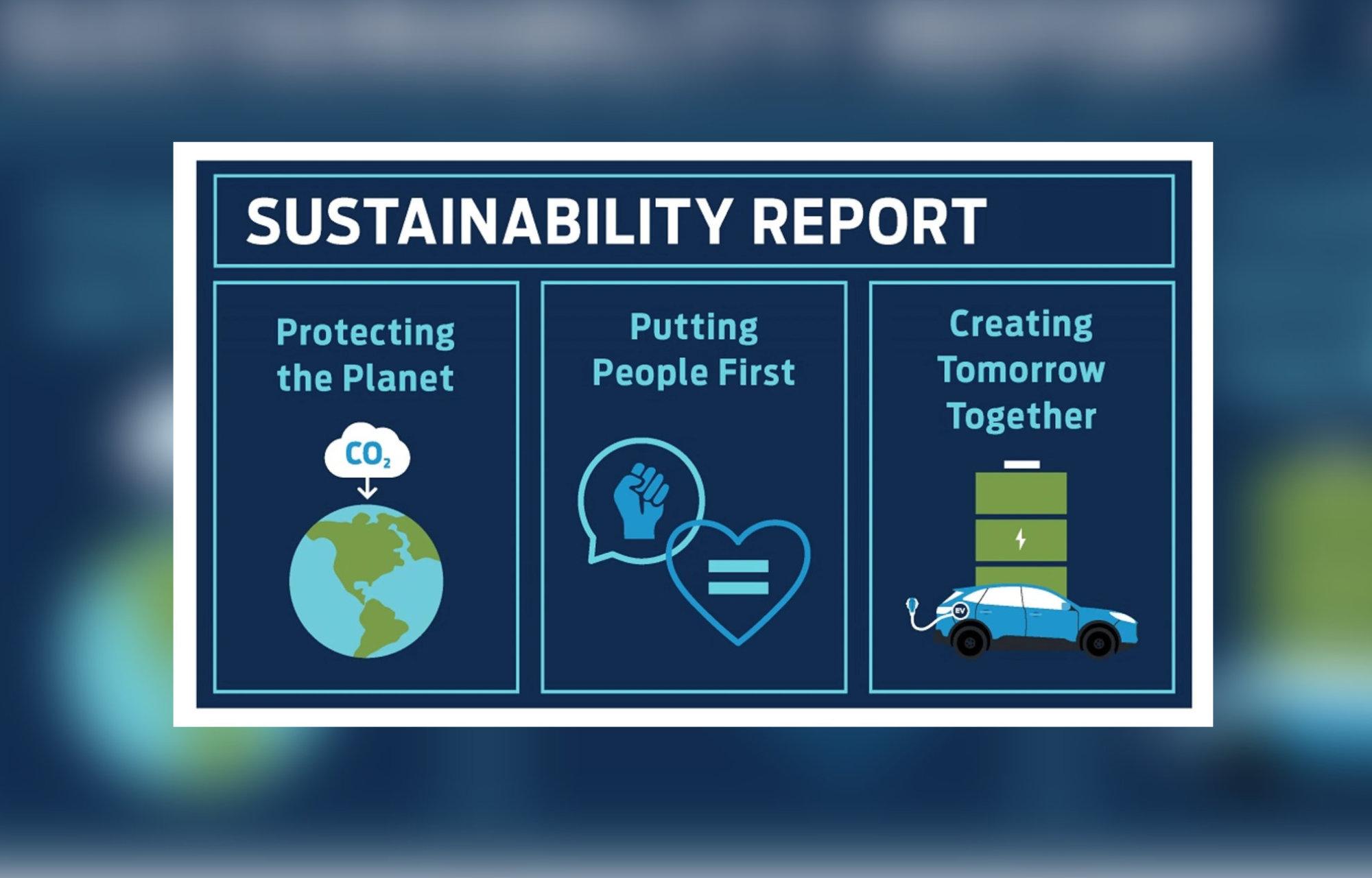A FORD globális terve, hogy 2050-re karbonsemlegessé váljon