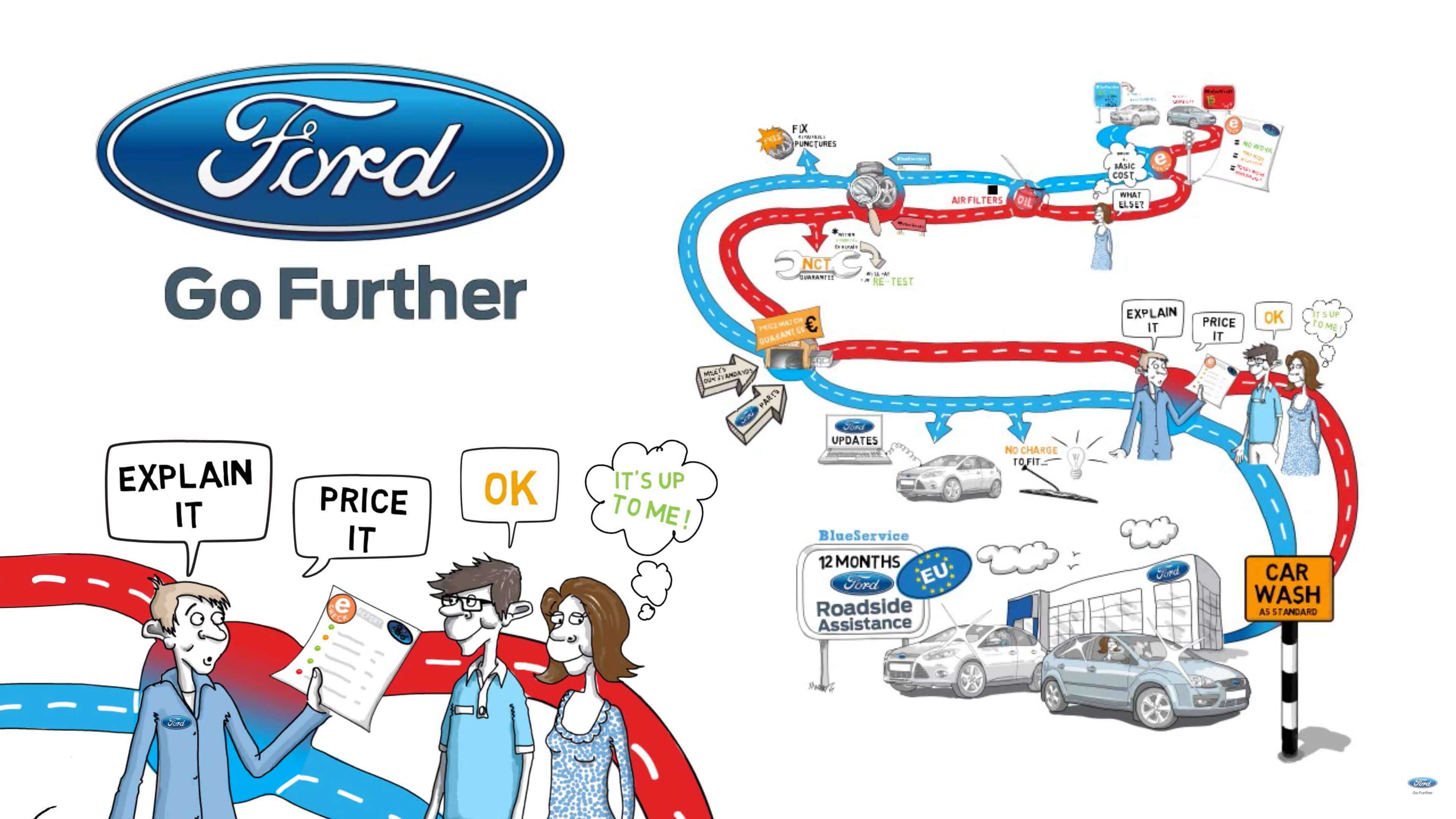 Ford Roadside Assistance Phone Number >> Ford Servicing