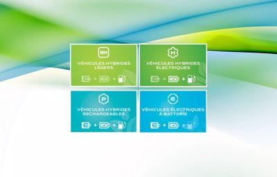Différences entre les 4 types de véhicules électriques