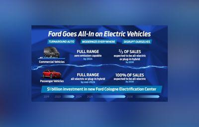 Ford investerer 6 mia. kr. i elbilfabrik