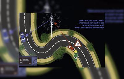 Tervetuloa tulevaisuuteen: auton liitettävyysteknologia varoittaa kuskeja mutkan takana olevasta vaaratilanteesta