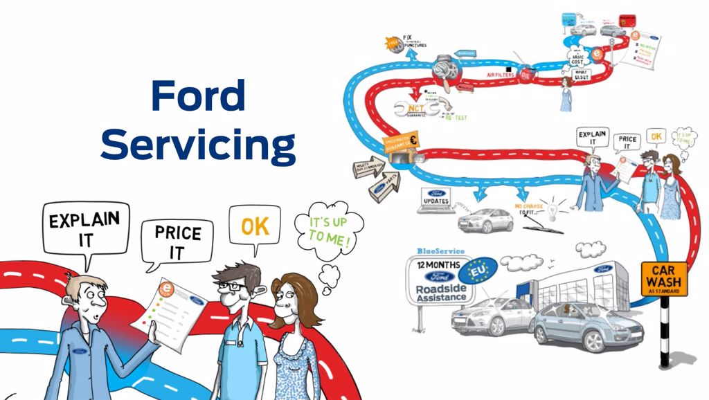 Ford Service, Go Further, Cars Commercial