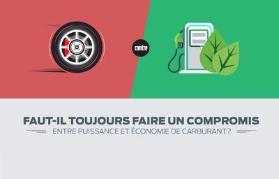 Consommation de carburant efficiente et performance