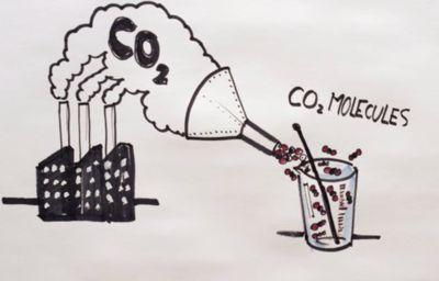 Ford is eerste autofabrikant die afgevangen CO2 gebruikt voor schuim en kunststof voor auto's