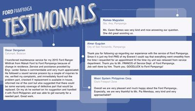 THANK YOU FROM FORD PAMPANGA!