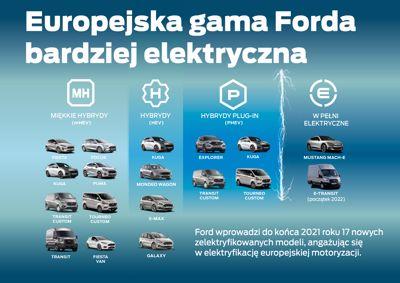 Fordy Fiesta i Puma EcoBoost Hybrid dostępne teraz z siedmiostopniową skrzynią automatyczną