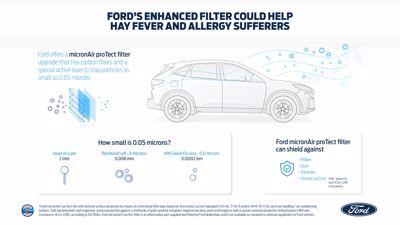 Ford oferuje nowy filtr powietrza