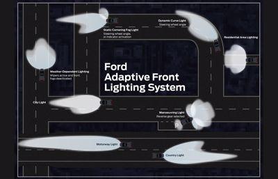 Fords nya belysningsteknik hjälper förare hantera höstens ösregn