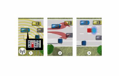 Ford utvecklar teknologi för att underlätta framkomlighet för utryckningsfordon