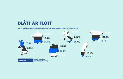 Årets färg trendar bland Europas bilköpare – men inte i Sverige