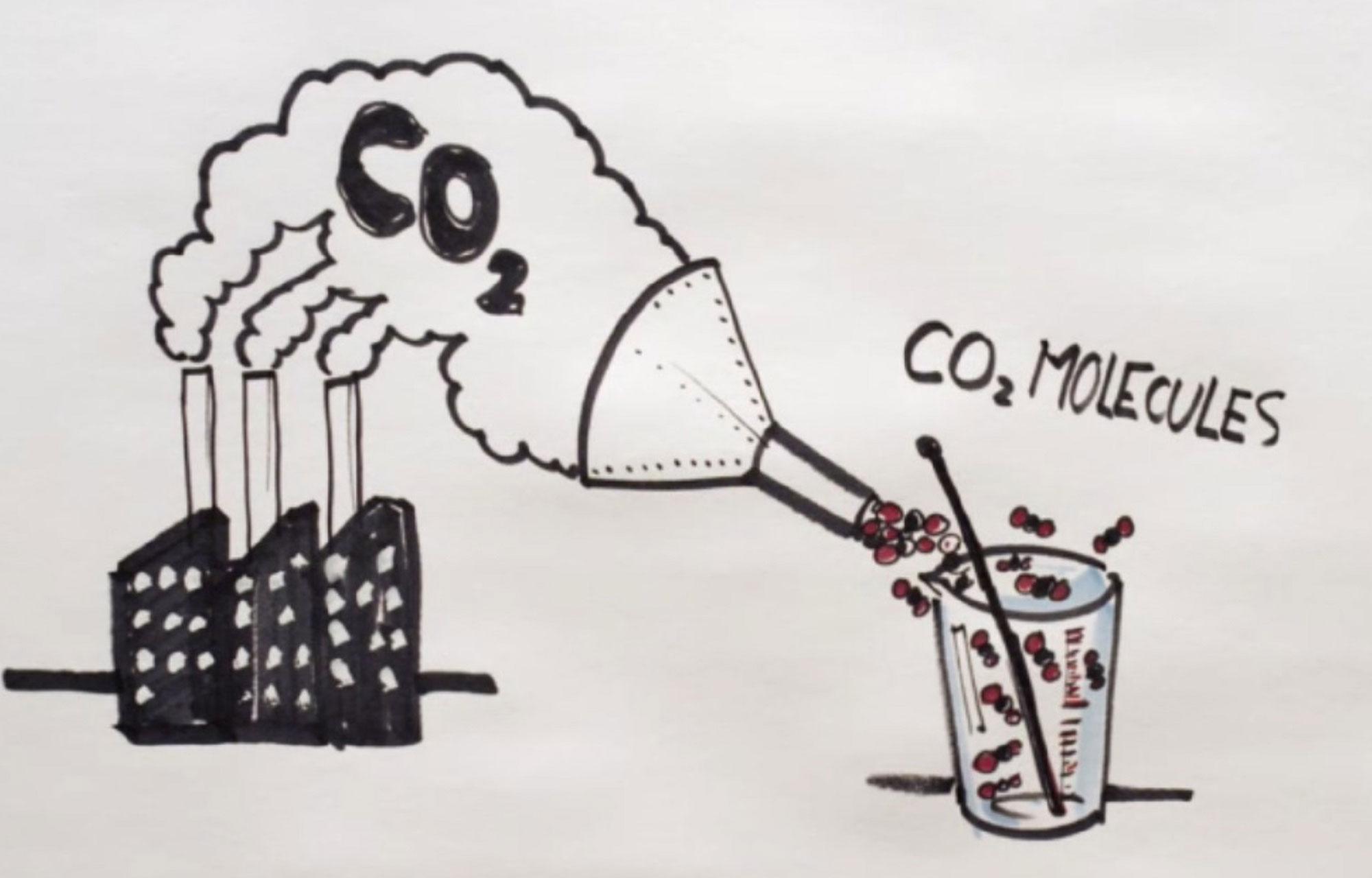 Ford gebruikt afgevangen CO2 voor automaterialen