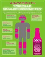 Over halvparten av Europas unge har fyllekjørt